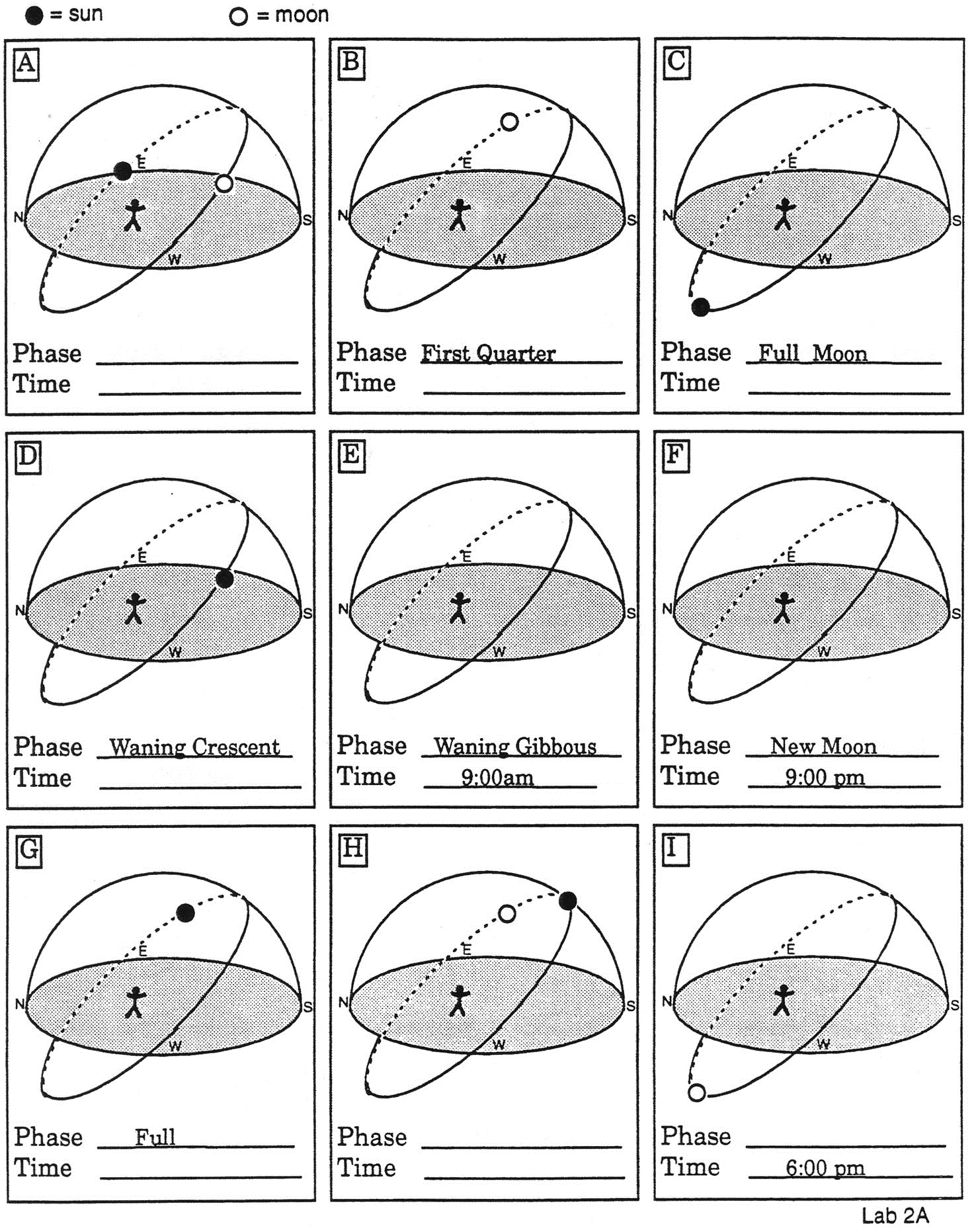 Experiment Two Lunar Phases Jccc Astronomy Diagram Of Moon Lunarphaseexercises Page1