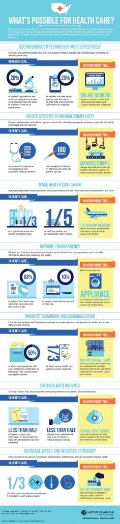 HC Infographic