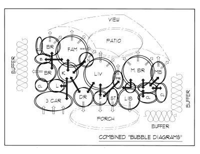 Bubble Diagramming A Space Elevation Marker Drafting An Interior