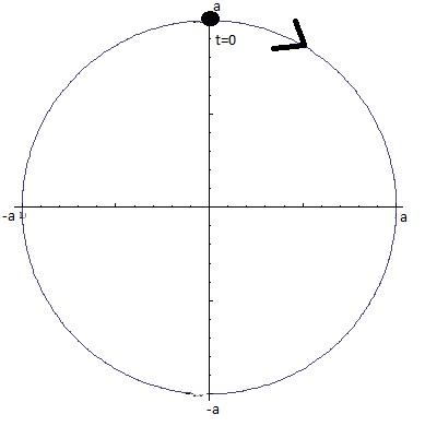 circleradaclockwise.jpg