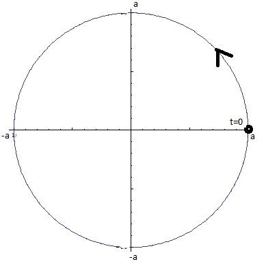 circleradacounterclockwise.jpg