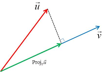parallelprojection1.jpg