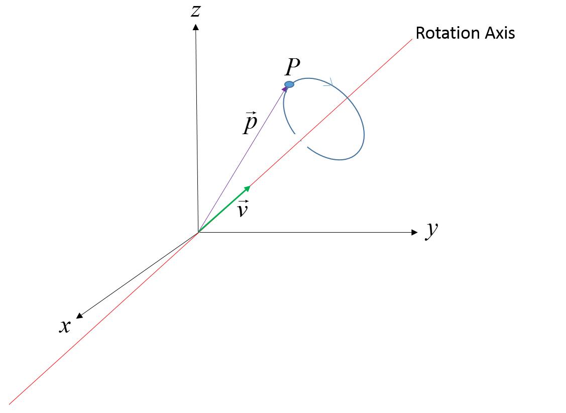QuaternionRotation.png