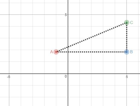 TriangleScaleCenterEx.png